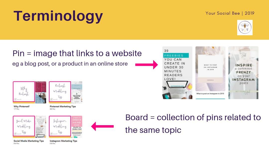 Pinterest terminology - pins